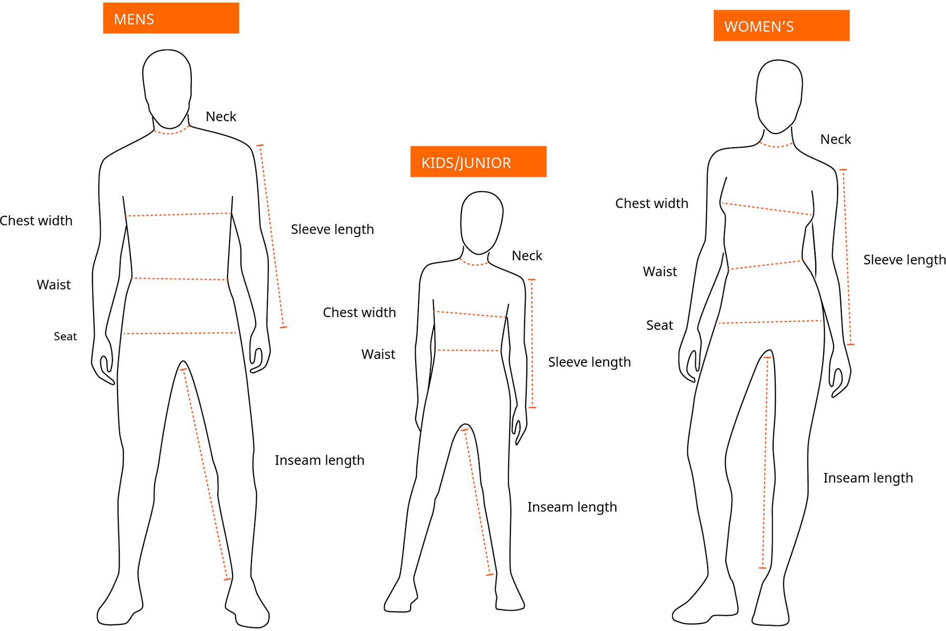 pinewood_body-measure-size-guide_illustrations_en
